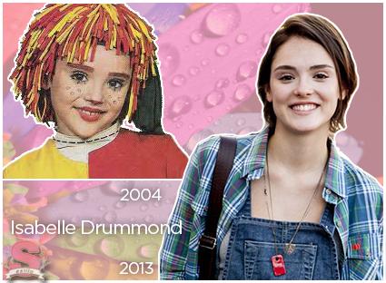 Quando me sinto velha, Elas Cresceram, Estilo S, Modelos, Moçoilas, Belas, Novelas, Isabelle Drummond, Giane, Sangue Bom
