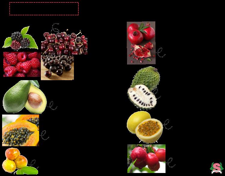 Estilo S, Frutas, Cabelos, Pele, Poder, Cuidados