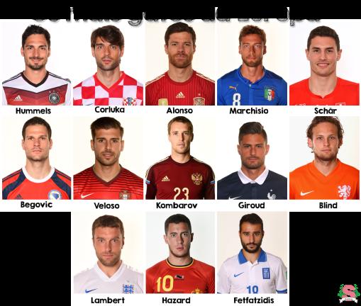 Europeus, Copa, Gatos da Copa, Alemanha, Croacia, Espanha, Itália, Suiça, Bosnia, Portugal, Inglaterra, França, Holanda, Grécia, Russia, Estilo S